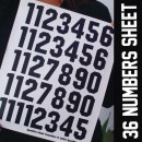 Rockit Block Iron-on Numbers